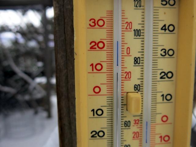 Fahrenheit on the right